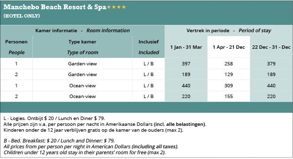 manchebo beach hotel aruba