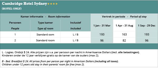 australia-cambridge-hotel-price-s