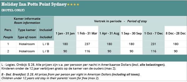 australia-holiday-inn-potts-point-price-s