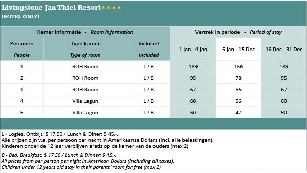 curacao-livingstone-jan-thiel-resort-price-s