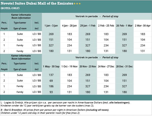 dubai-novotel-suites-dubai-mall-price-s