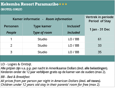 suriname-kekemba-resort-paramaribo-price-s