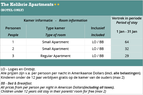 suriname-the-kolibrie-apartments-price-s