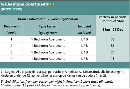 suriname-wilhelmina-apartments-price-s