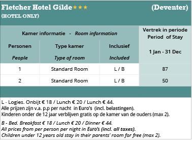 nederland-fletcher-hotel-gilde-price-s