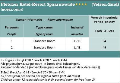 nederland-fletcher-hotel-spaarnewoude-price-s