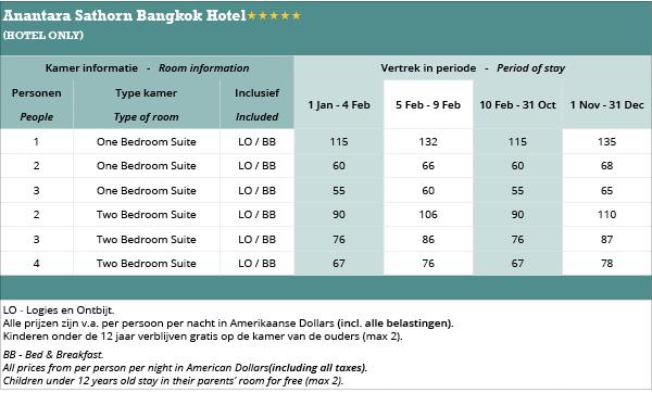 thailand-anantara-sathorn-bangkok-hotel-price-s