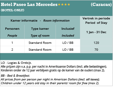venezuela-hotel-paseo-las-mercedes-price-s